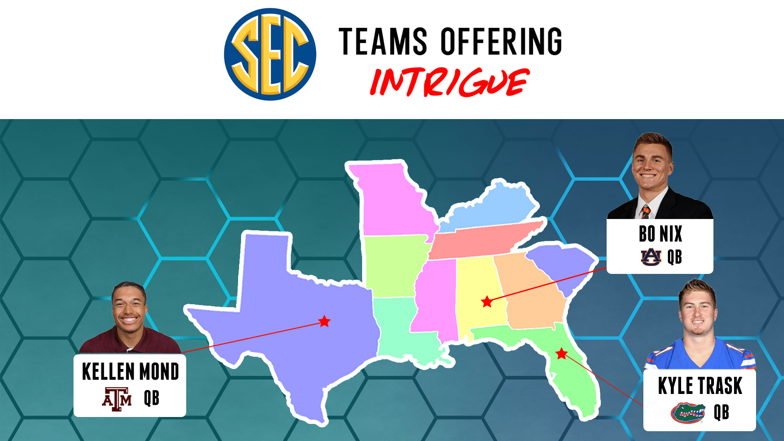 SEC Teams Offering Intrigue in 2020