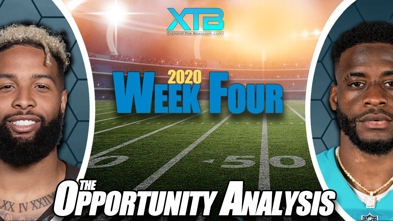 Opportunity Analysis Week 4
