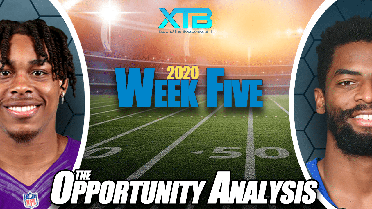 Opportunity Analysis Week 5