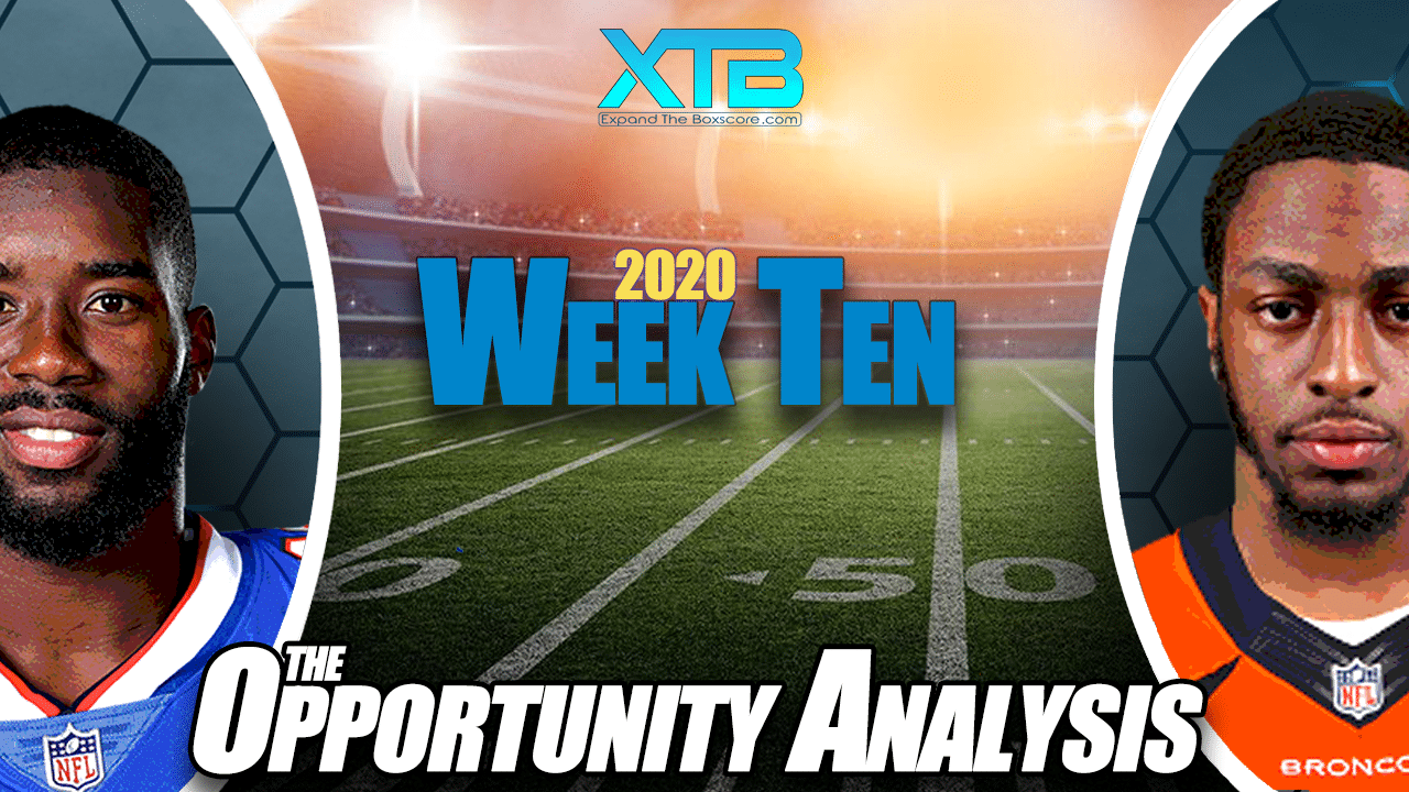 Opportunity Analysis Week 10