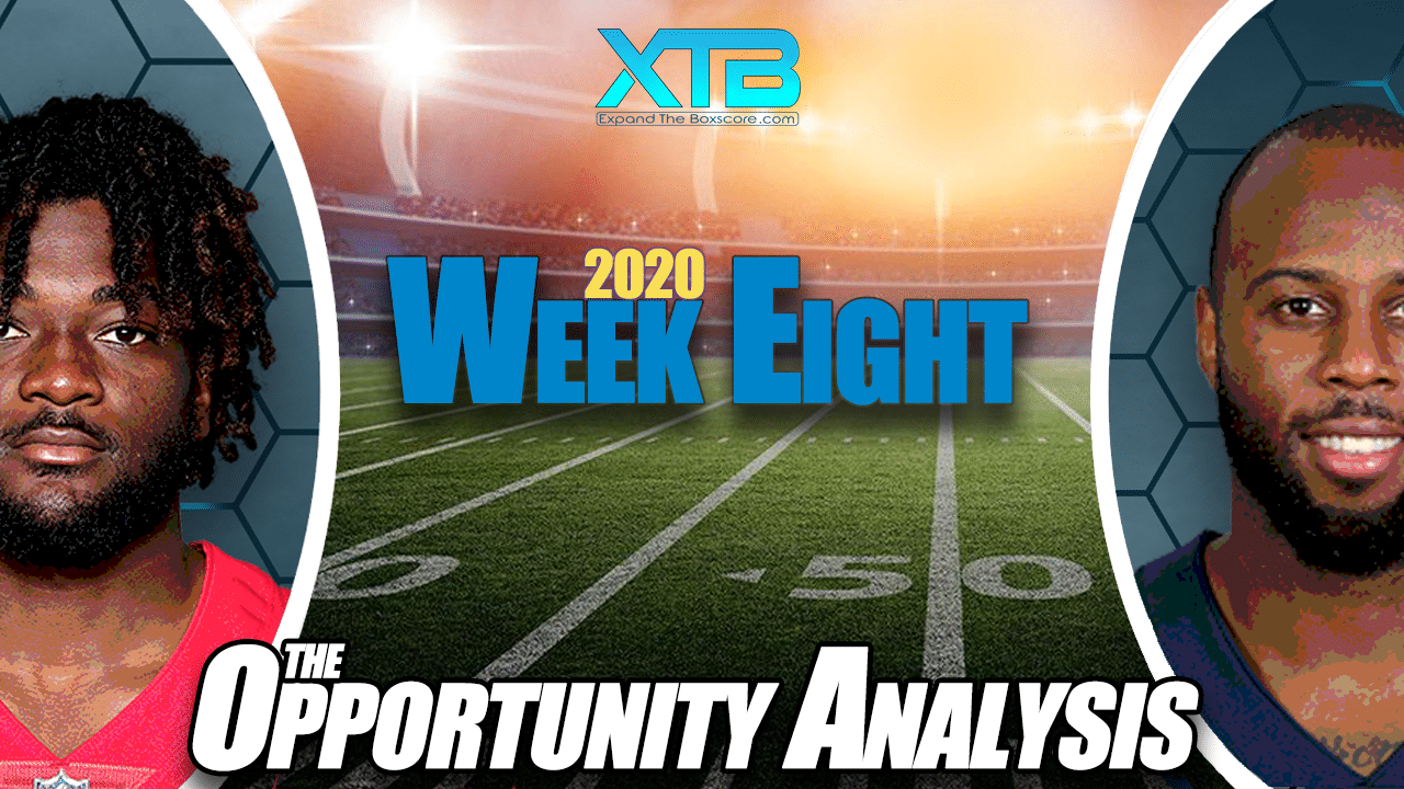 Opportunity Analysis Week 8