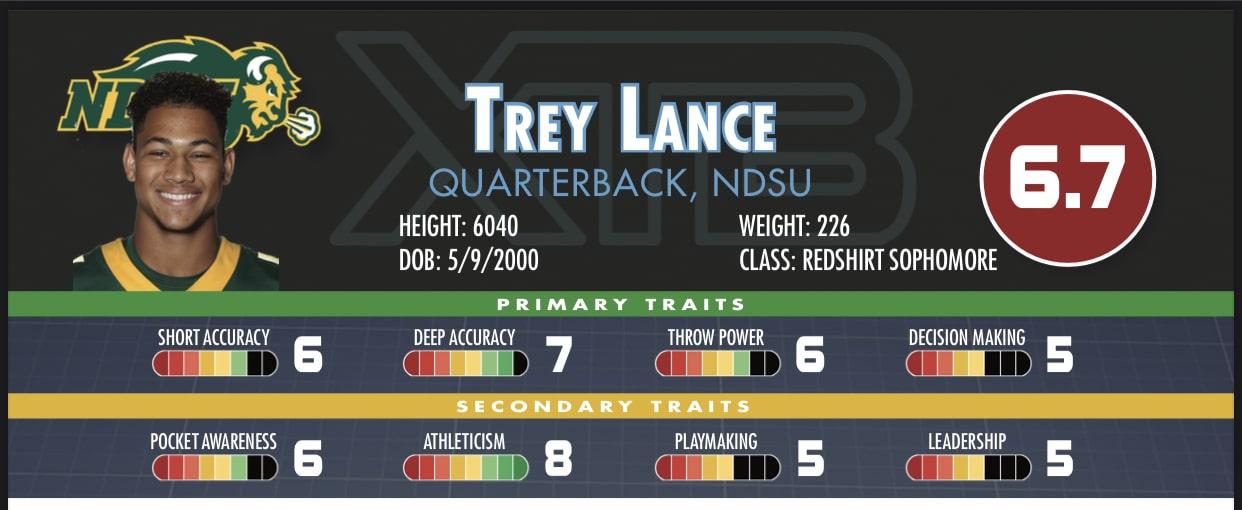 NFC West 2021 Mock Draft