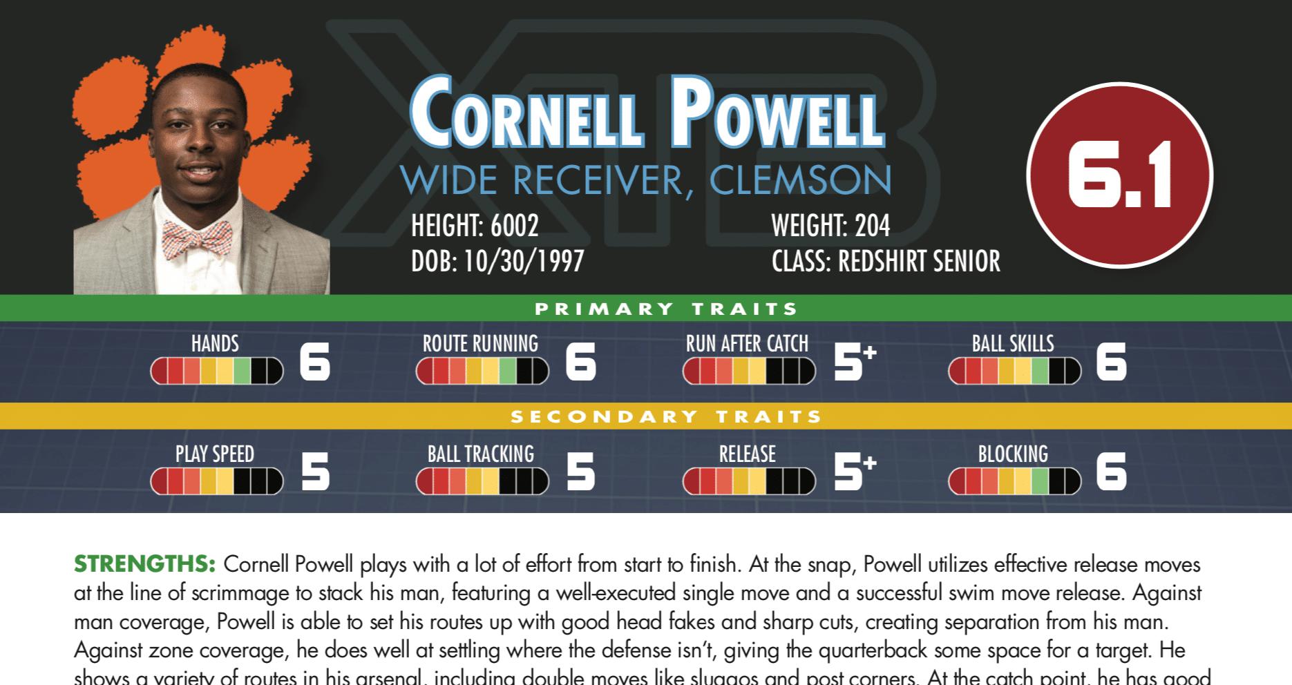 Cornell Powell