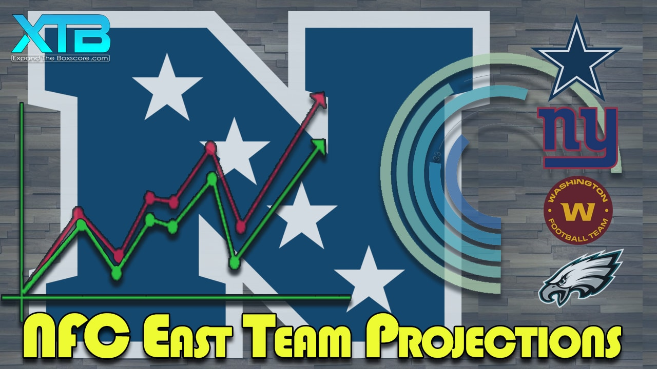 NFC East Projections