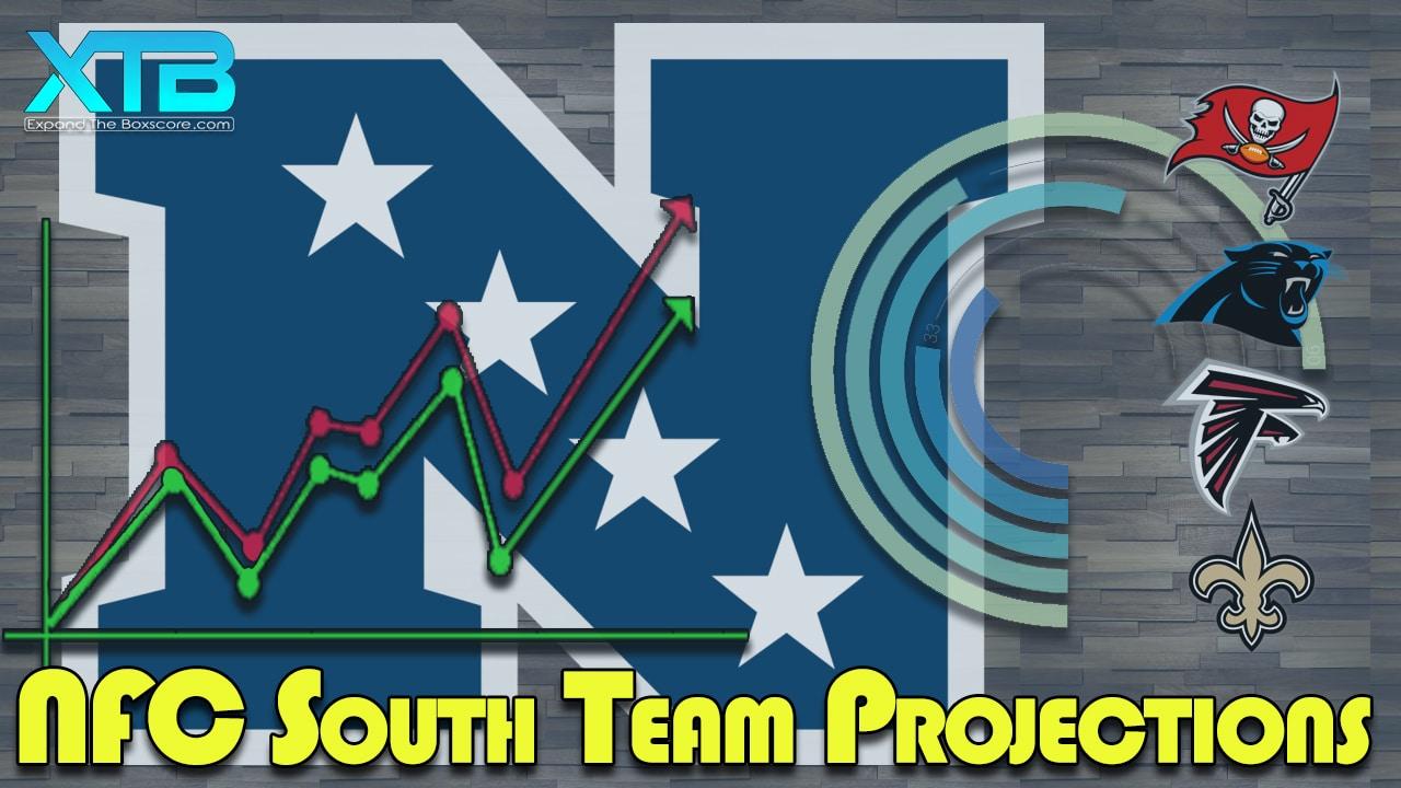 NFC South Team Projections