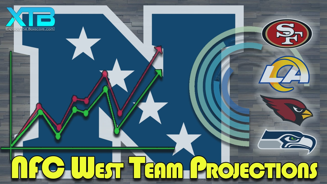 NFC West Projections