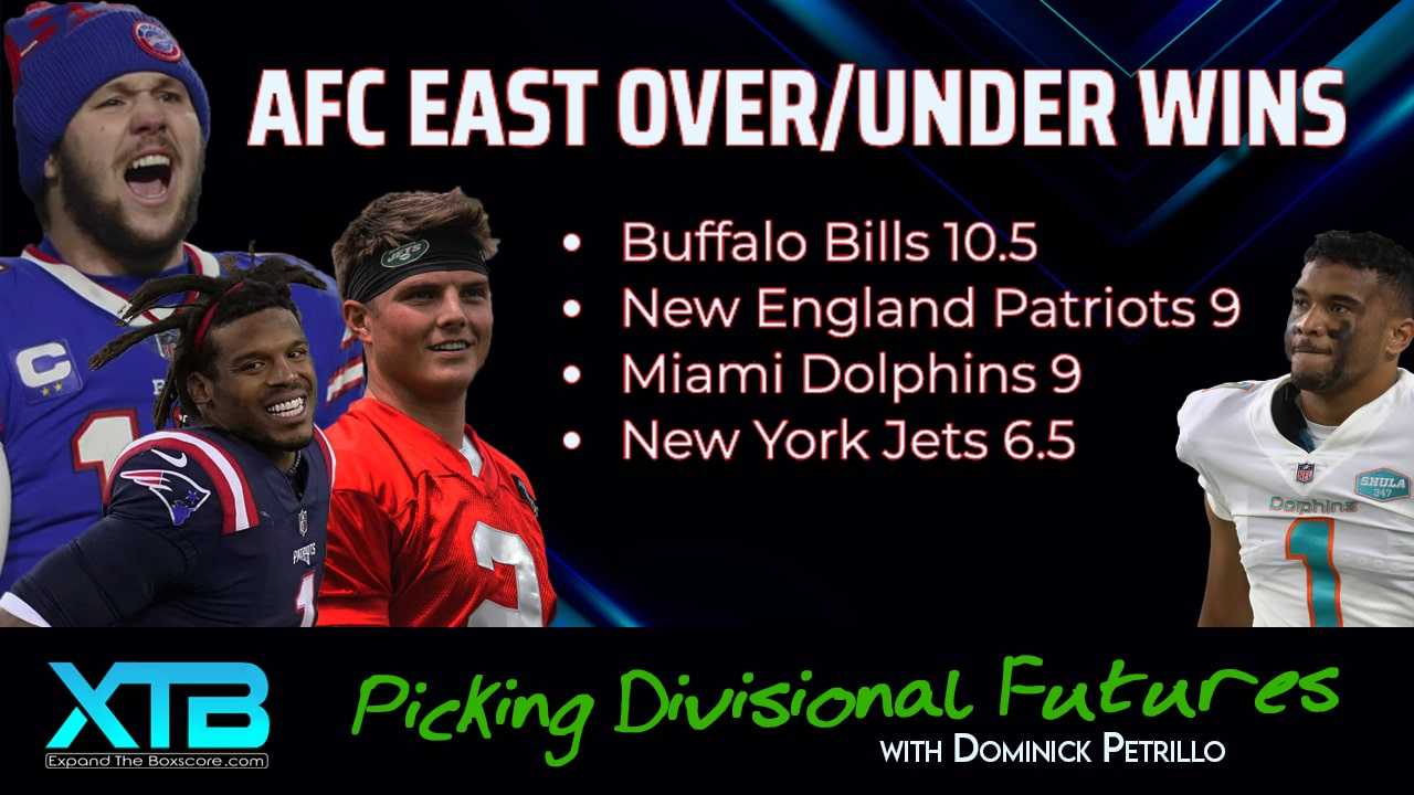 AFC East: Wins Total Futures