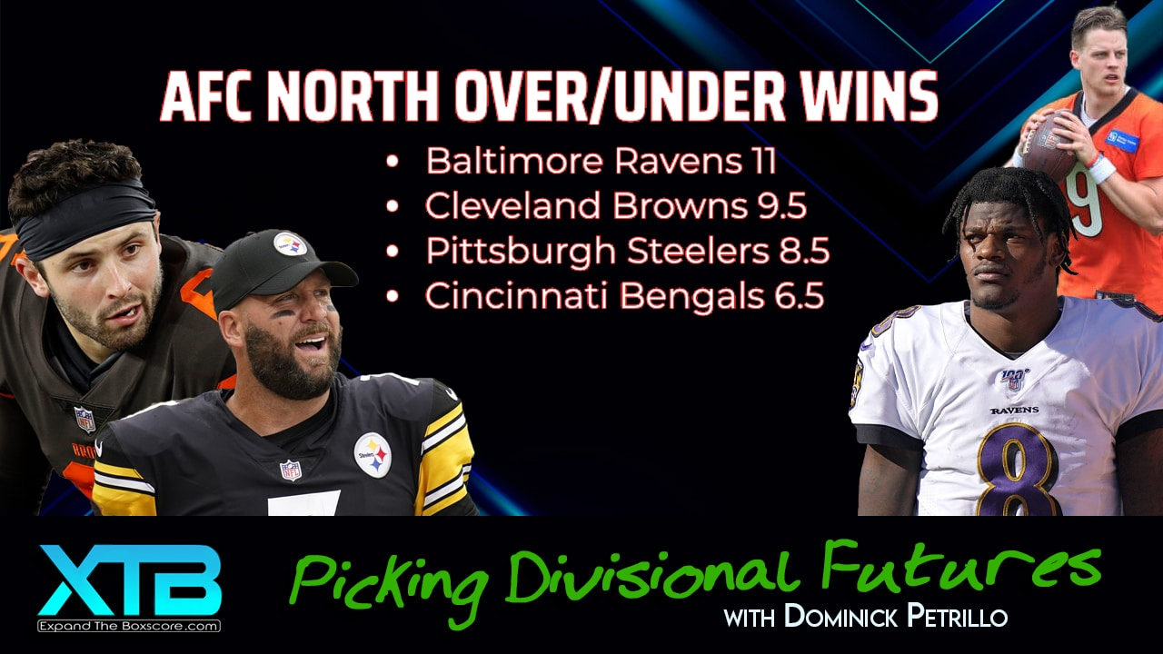 AFC North: Wins Total Futures