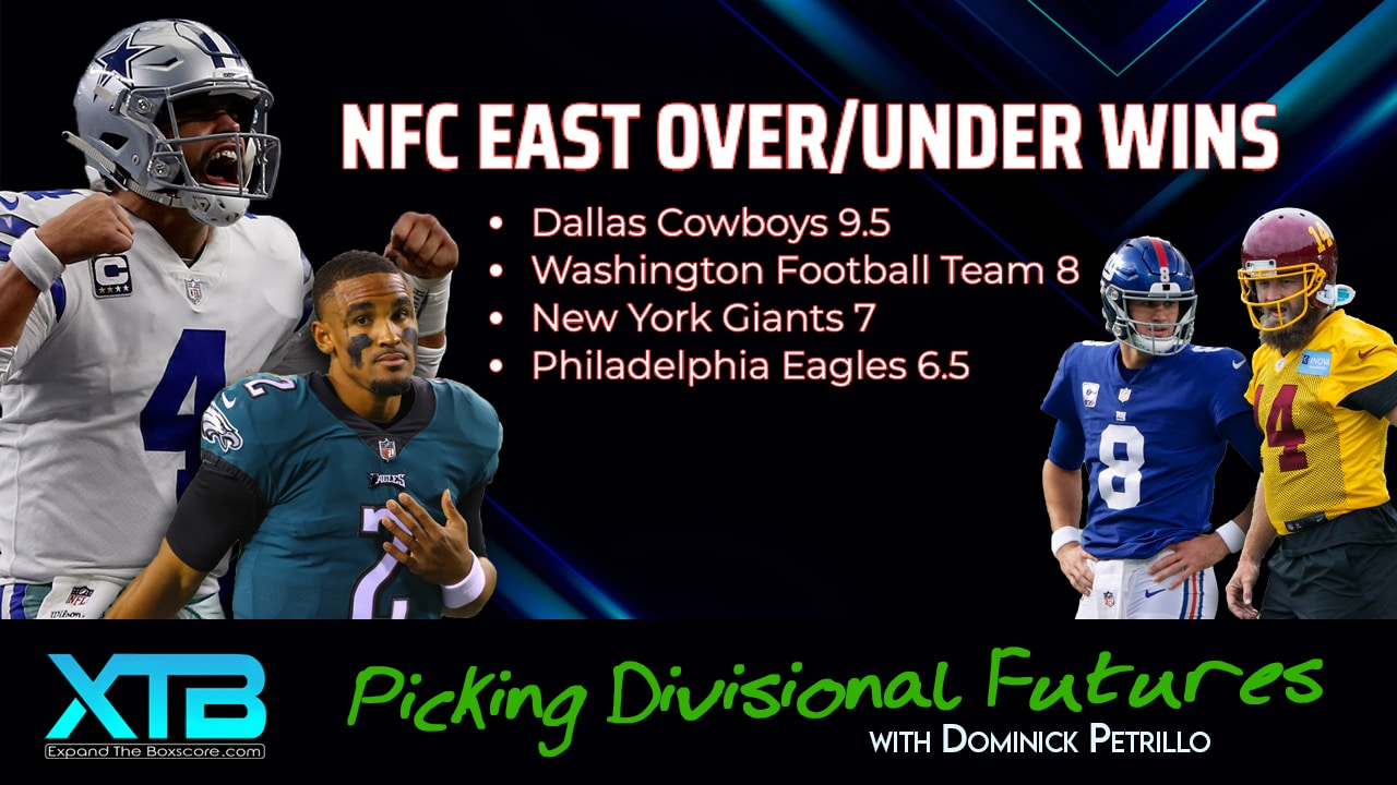NFC East: Wins Total Futures