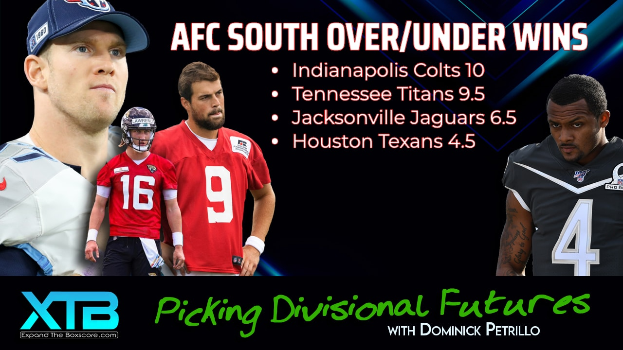 AFC South Wins Total Futures